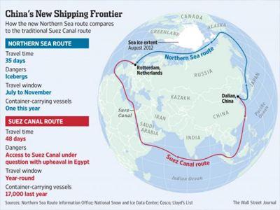 Έπιασε λιμάνι το πρώτο κινεζικό πλοίο που πέρασε την Αρκτική - e-Nautilia.gr | Το Ελληνικό Portal για την Ναυτιλία. Τελευταία νέα, άρθρα, Οπτικοακουστικό Υλικό