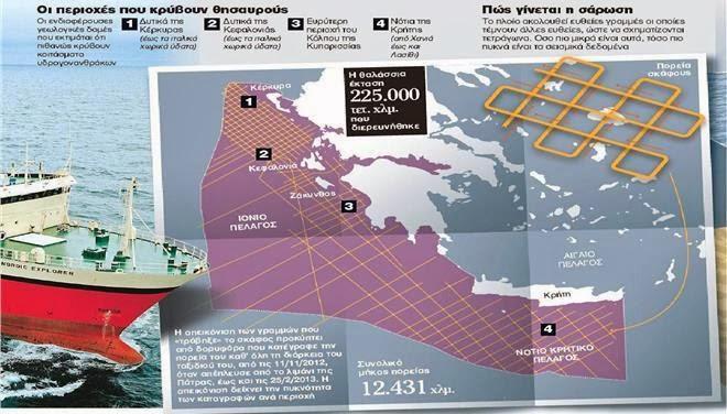Ανάρπαστα τα κοιτάσματα πετρελαίου σε Ιόνιο και Κρήτη - e-Nautilia.gr | Το Ελληνικό Portal για την Ναυτιλία. Τελευταία νέα, άρθρα, Οπτικοακουστικό Υλικό