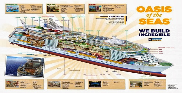 8krouazieroploio_Oasis_of_the_seas_