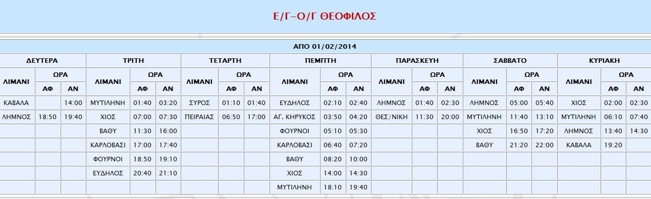 dromologia_theofilos_aktoploia_