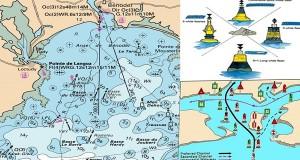 Η θαλάσσια σήμανση (IALA) και η ιστορία της [pics]