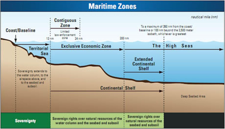 5 όρους που είναι απαραίτητο να γνωρίζουν οι ναυτικοί - e-Nautilia.gr   Το Ελληνικό Portal για την Ναυτιλία. Τελευταία νέα, άρθρα, Οπτικοακουστικό Υλικό
