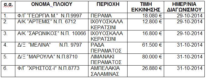 epivlavi_ploia_