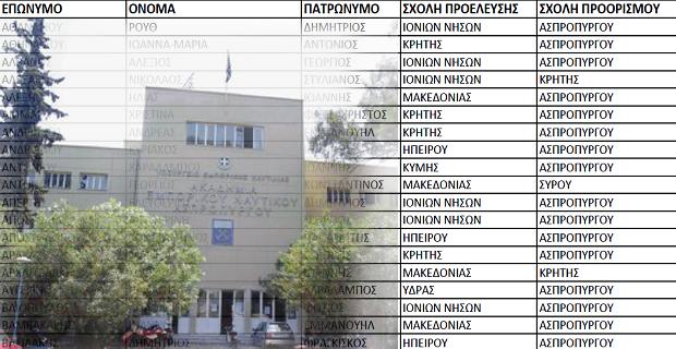 Βγήκαν οι μεταγραφές των νεοεισαγομένων και δευτεροετών σπουδαστών ΑΕΝ! - e-Nautilia.gr | Το Ελληνικό Portal για την Ναυτιλία. Τελευταία νέα, άρθρα, Οπτικοακουστικό Υλικό