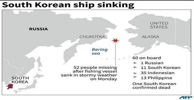 11 άτομα βρέθηκαν νεκρά ενώ ακόμη 41 αγνοούνται στο ναυάγιο στη Βερίγγειο Θάλασσα - e-Nautilia.gr | Το Ελληνικό Portal για την Ναυτιλία. Τελευταία νέα, άρθρα, Οπτικοακουστικό Υλικό