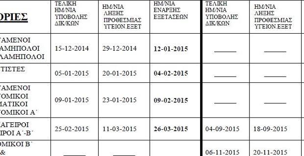 Καθορισμός εξεταστικών περιόδων έτους 2015 για την απόκτηση αποδεικτικών ναυτικής ικανότητας ειδικότητας - e-Nautilia.gr | Το Ελληνικό Portal για την Ναυτιλία. Τελευταία νέα, άρθρα, Οπτικοακουστικό Υλικό