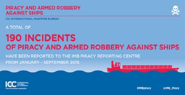 piracy_imb_2015