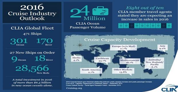 cruise_ships_infogr