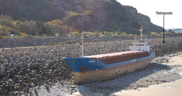 CarrierGrounding1
