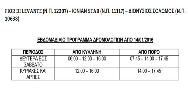 ionian_group__