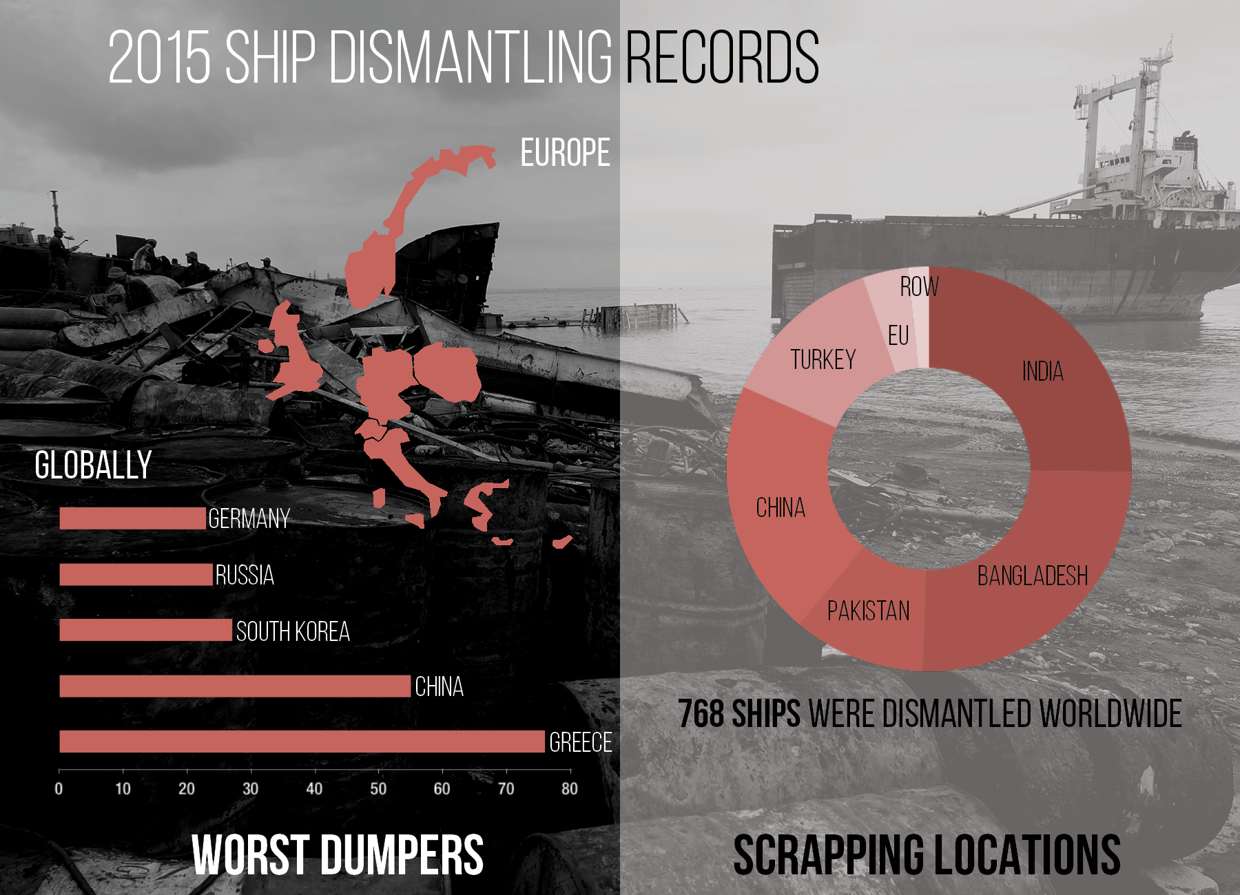 Shipbreaking-Records-2015-final