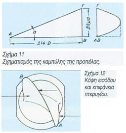 pic18