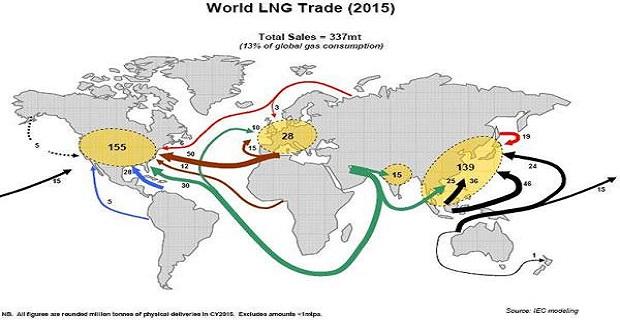 Συζήτηση με θέμα: «LNG Commercial Operations and Trade» στο ΠΑΠΕΙ - e-Nautilia.gr | Το Ελληνικό Portal για την Ναυτιλία. Τελευταία νέα, άρθρα, Οπτικοακουστικό Υλικό