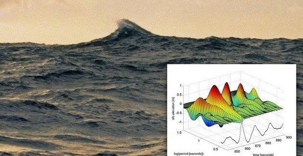 Είναι τα γιγαντιαία κύματα πιο συνηθισμένα απ' ό,τι πιστεύουμε; - e-Nautilia.gr | Το Ελληνικό Portal για την Ναυτιλία. Τελευταία νέα, άρθρα, Οπτικοακουστικό Υλικό