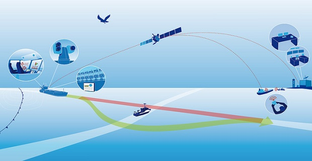 Ο IMO προσθέτει στην ατζέντα του τα αυτόνομα πλοία - e-Nautilia.gr | Το Ελληνικό Portal για την Ναυτιλία. Τελευταία νέα, άρθρα, Οπτικοακουστικό Υλικό