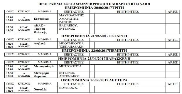Πρόγραμμα εξεταστικής περιόδου ΙΟΥΝΙΟΥ 2017 υποψηφίων Πλοιάρχων Α' και Β' τάξης Ε.Ν. - e-Nautilia.gr | Το Ελληνικό Portal για την Ναυτιλία. Τελευταία νέα, άρθρα, Οπτικοακουστικό Υλικό